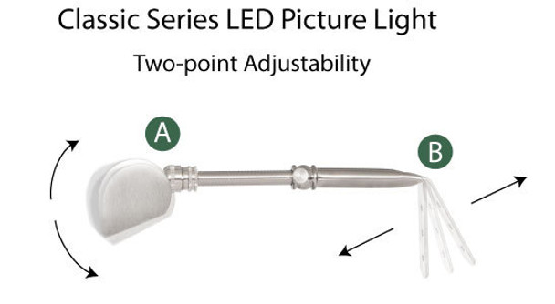 Classic Series LED Picture Light Two Point Adjustable