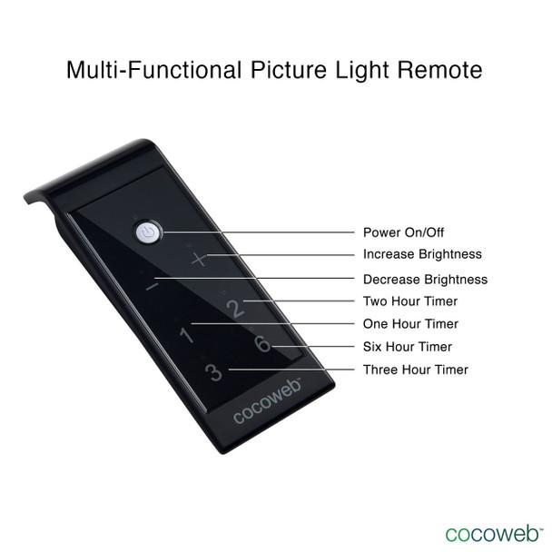 Multi-Functional LEDPicture Light Remote