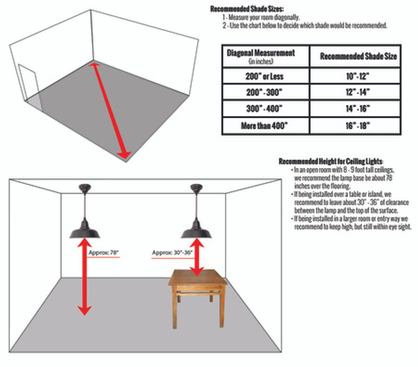 "Recommended Installing Dimensions for 10"" Peony LED Pendant Light in Cherry Red"