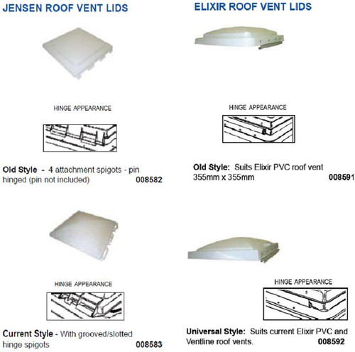 Replacement Lid guide for 350 x 350 mm roof vents | 650-00212