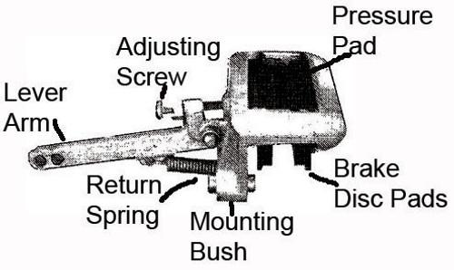 Mech Disc Caliper S/Sbush Alko | 36163 | Caravan Parts