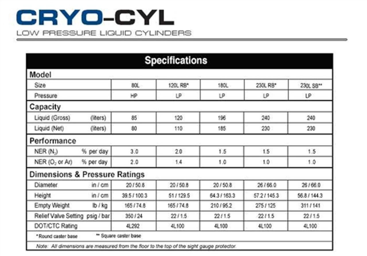 DURA-CYL 230 LP RB
