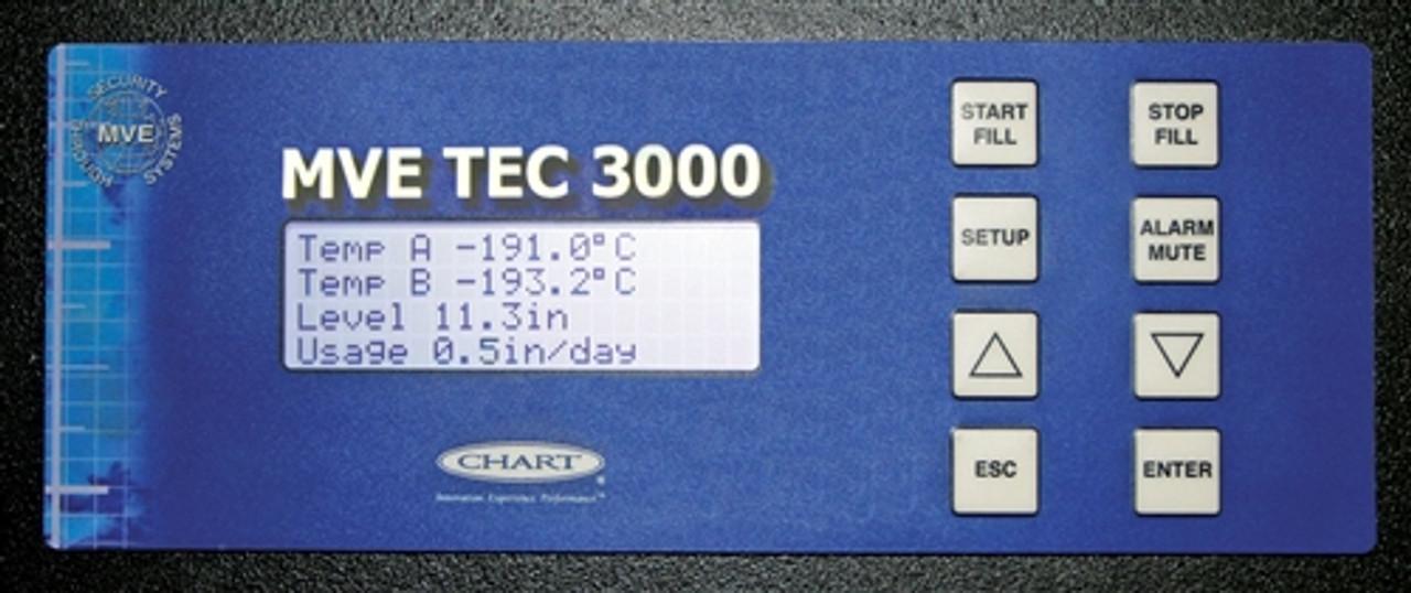 TEC 3000 - Text Display