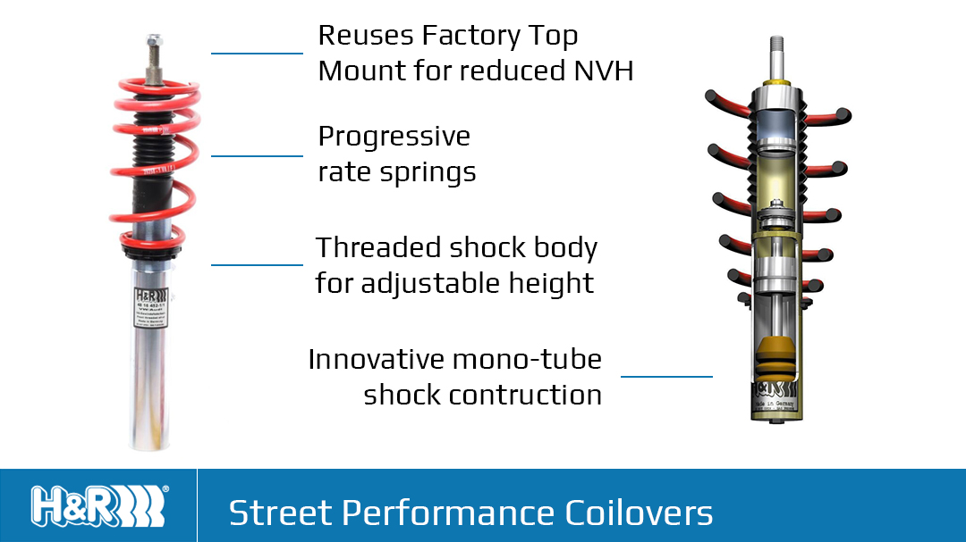 H&R Street Performance Coilovers Info