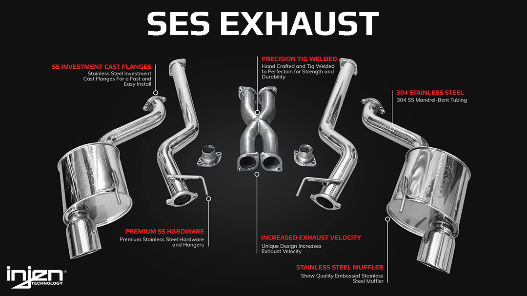 Injen SES Exhaust System Details Infographic