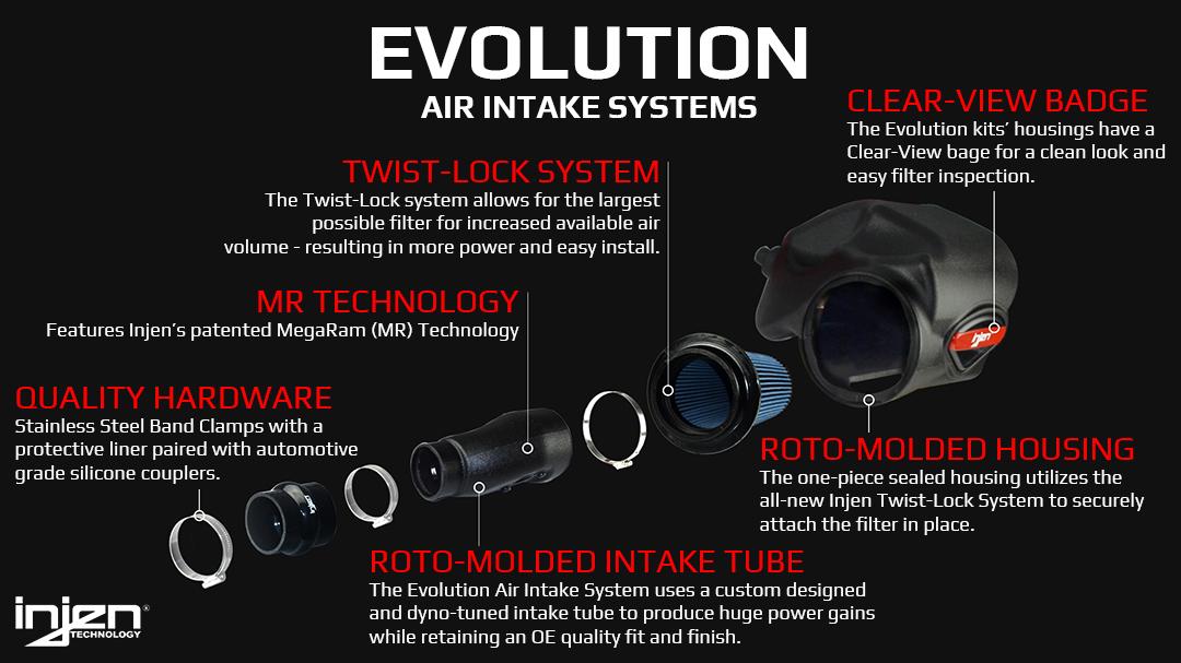 Injen Evolution Series Intake System Details Infographic