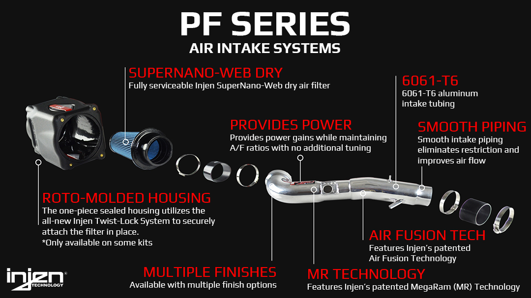 Injen PF Series Short Ram Air Intake System Details Infographic