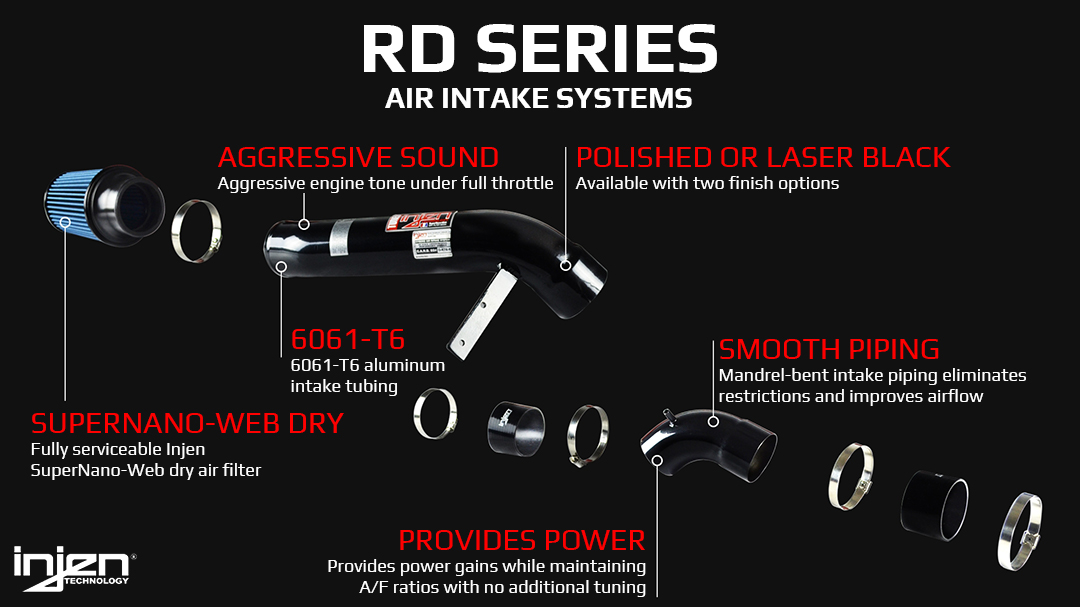 Injen RD Series Cold Air Intake System Details Infographic