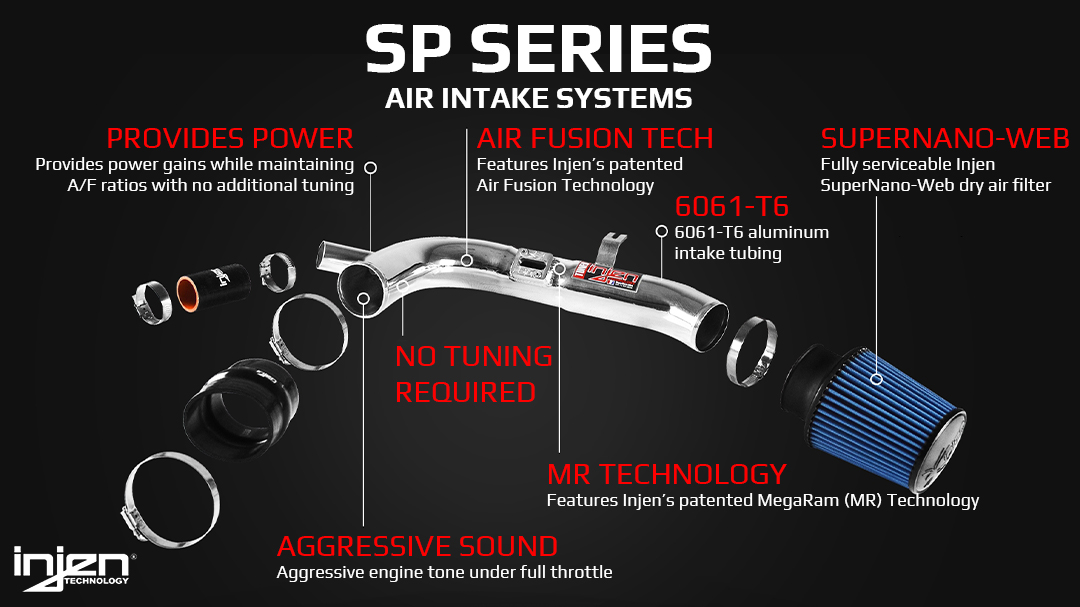 Injen SP Series Cold Air Intake System Details Infographic