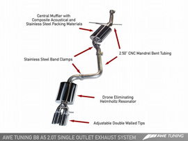 AWE Tuning Cat-Back Exhaust System A5 Coupe/Cabrio