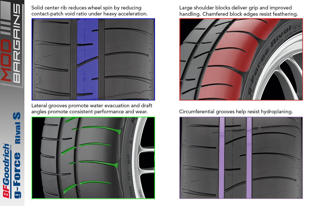 BFGoodrich g-Force Rival S 1.5 Tire Features Continuous center rib, massive shoulders, lateral grooves, and circumferential grooves