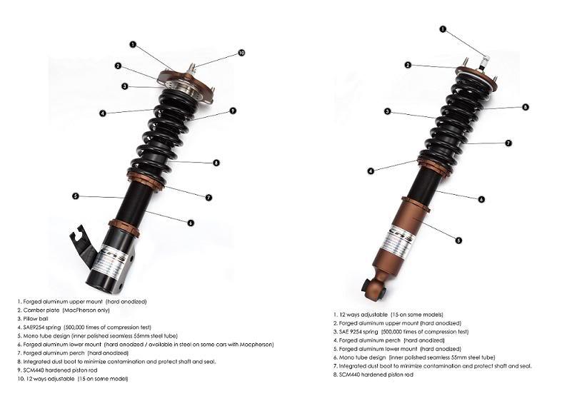 CKS Suspension Coilovers for the BMW E30/E36/E39/E46 Sold at ModBargains.com