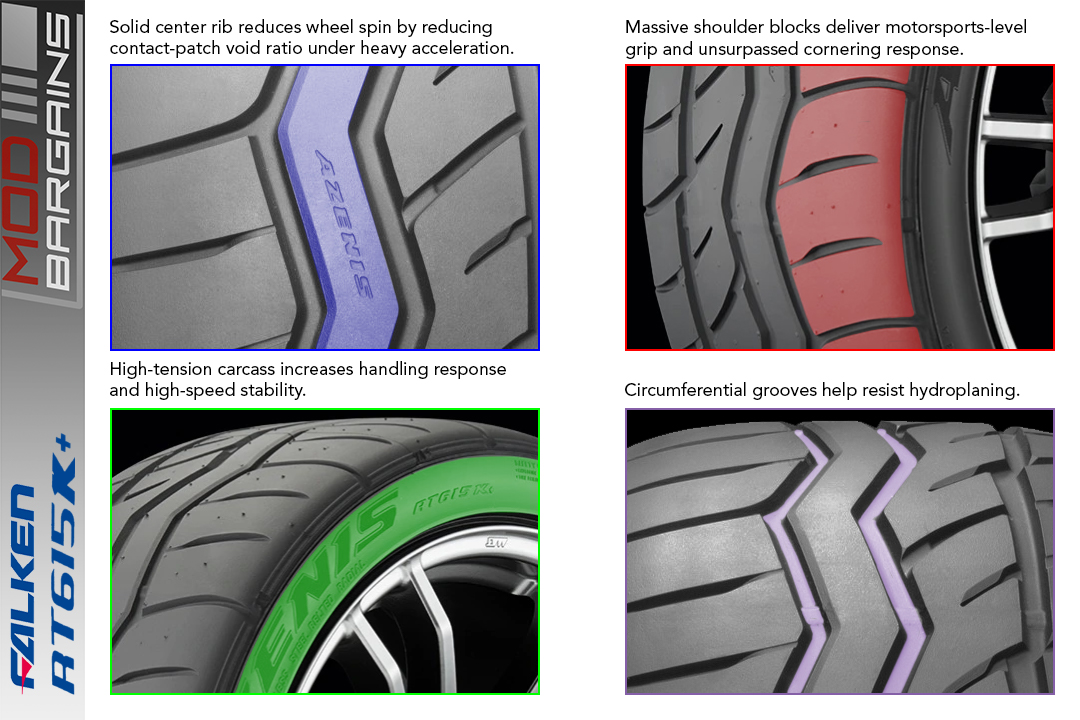 Falken Azenis RT615+ Tire Features Continuous center rib, massive shoulders, lateral grooves, and circumferential grooves