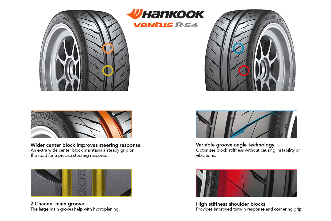 Hankook Ventus R-S4 Tire Features Wider Center Block, Variable Grove Angle Technology, 2 Channel Main Grove, and High Stiffness Shoulder Blocks.