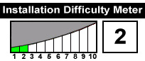 Intallation Difficulty Meter