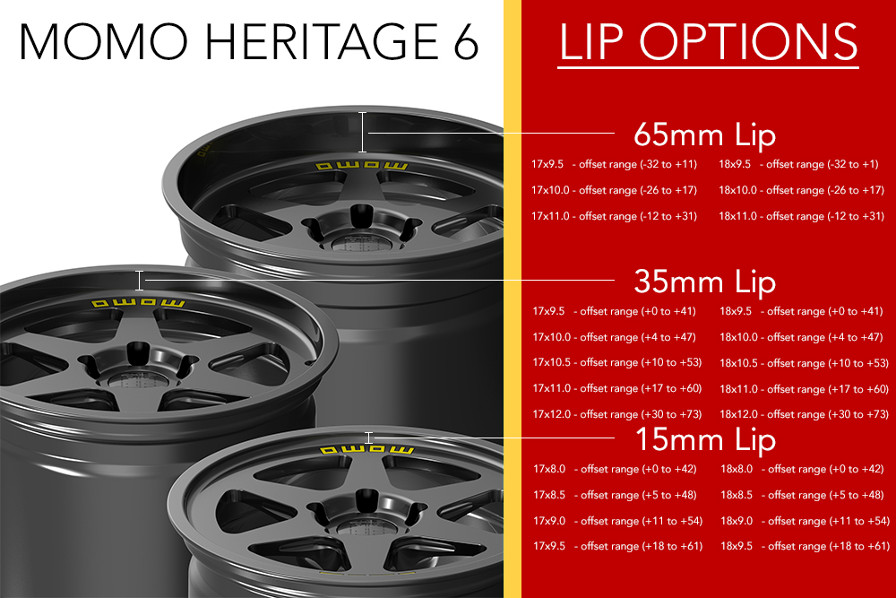 MOMO Heritage 6 Wheel Lip Options