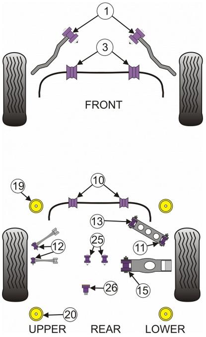 Powerflex Black Series Suspension Bushings BMW E82 1M bushings diagram