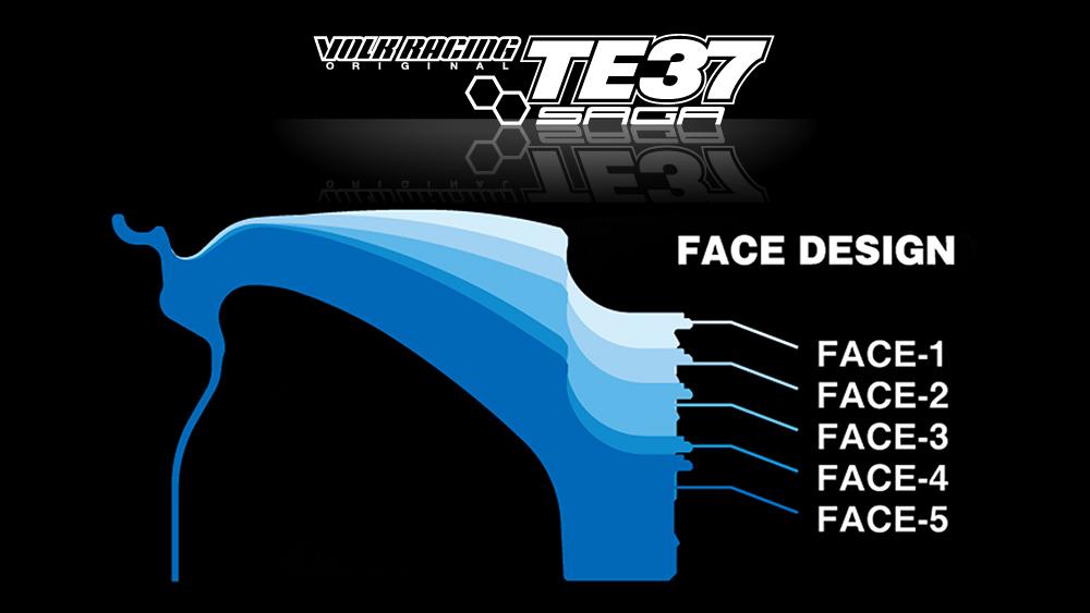 Modbargains Volk racing te37 saga JDM bmw m3 m2 m4 1m Face 1 face 2 face 3 face 4, Lowered track RAYS