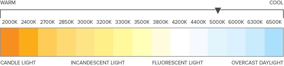 5000K color temperature