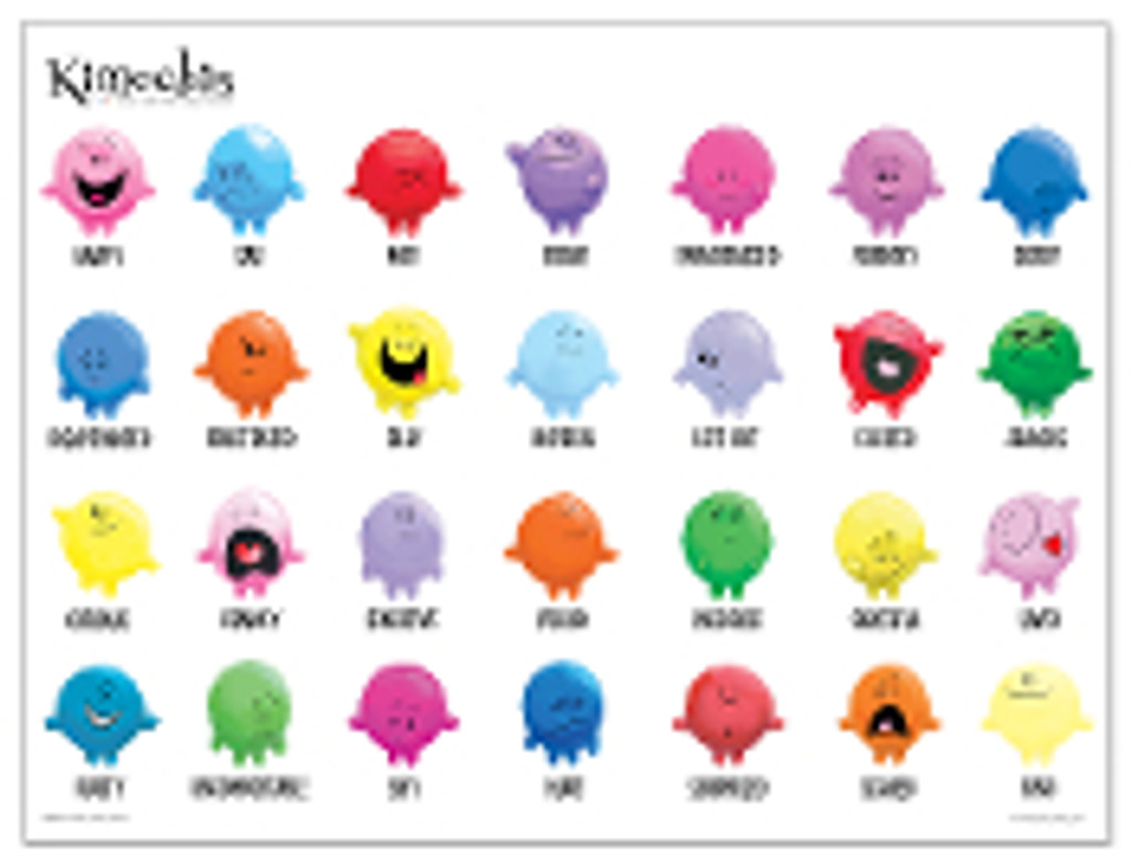 Kimochis® Feeling Poster ENGLISH (18x24 inches)