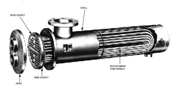 SU43-4 Bell & Gossett Replacement Tube Bundle For SU-43-4 Heat Exchanger