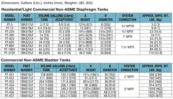 1BN317LF Bell & Gossett PT-5 Expansion Tank