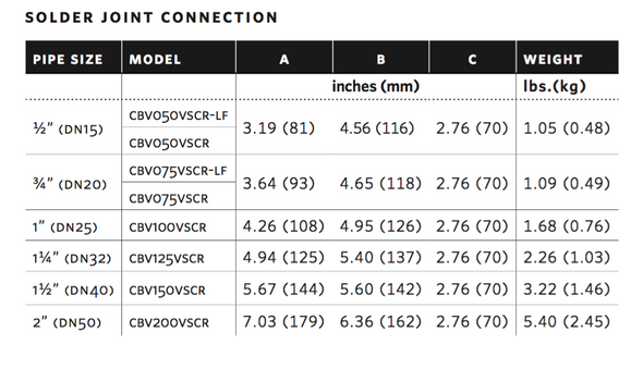 "571110LF-360 Armstrong CBV050VTCR-LF Circuit Balancing Valve 1/2"""
