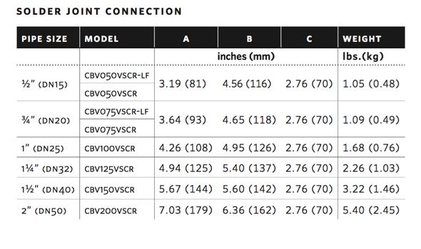 "571110LF-361 Armstrong CBV075VTCR-LF Circuit Balancing Valve 3/4"""