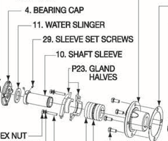 P5001019 Bell & Gossett VSX Series Bearing Cap