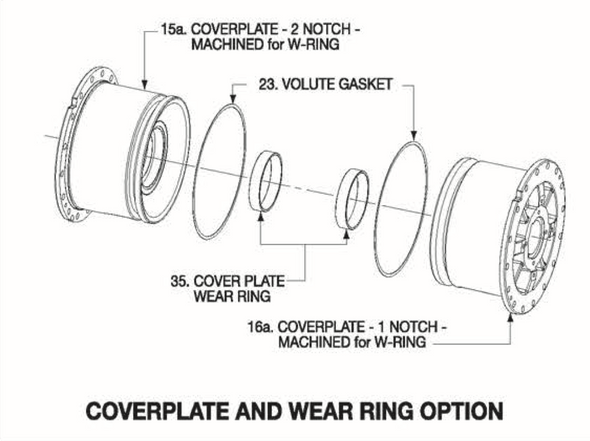 P5001174 Bell & Gossett Coverplate 2 Notch Machined For Wear Ring