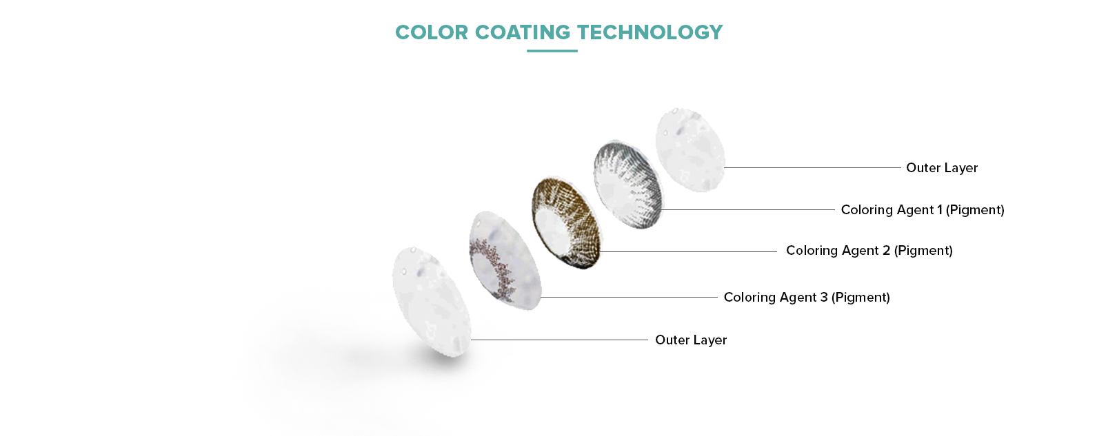 color-coating-technology.jpg
