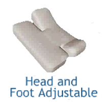 Head and Foot Adjustable Mattress Design