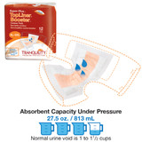 Tranquility® TopLiner® Booster Contours