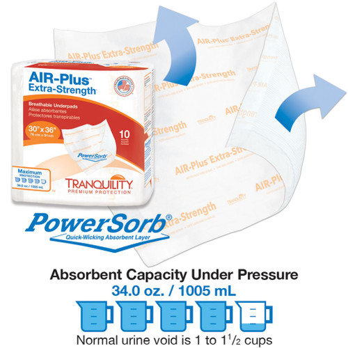 Air Plus product image with capacity cups