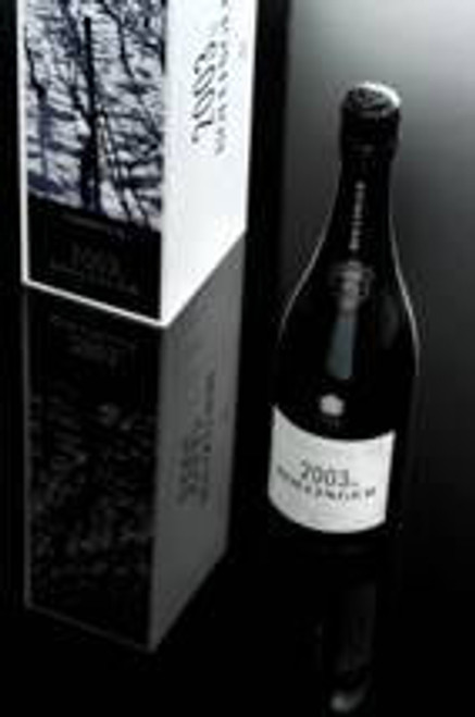 Bollinger by 2003