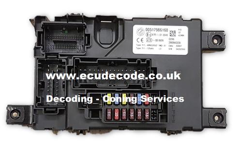 Fiat Services - ECU Decode Limited