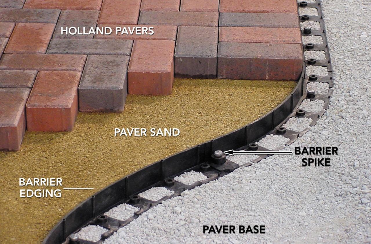 Landscape Paver Edging