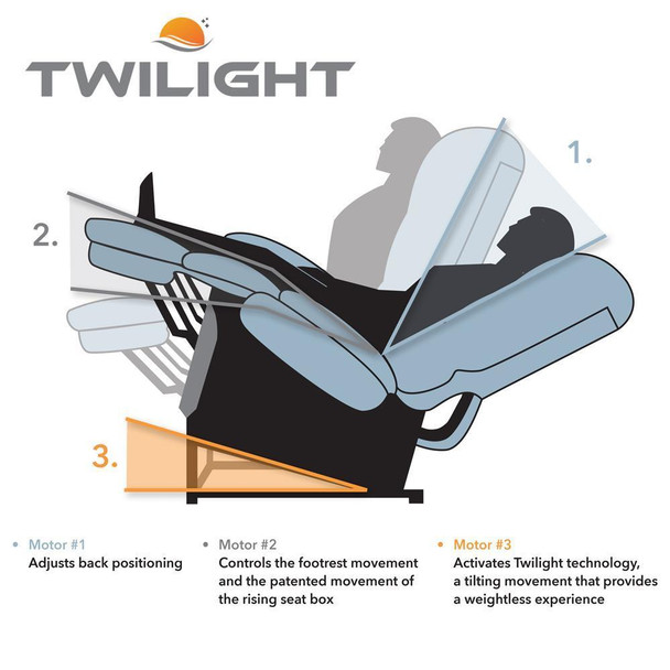Twilight  Lift Chair Functions