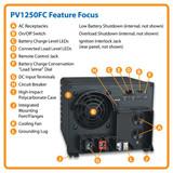 1250w 12v DC To AC Inverter