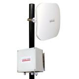 5.8GHz Digital Outdoor Wireless AHD 1080p Video Transmitter