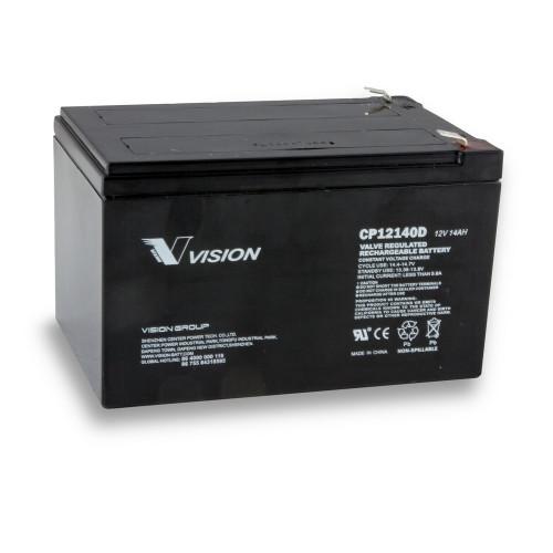 YETI 150 110V Battery