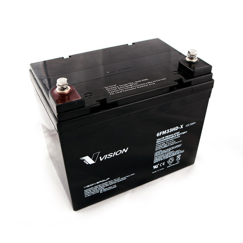 YETI 400 110V Battery