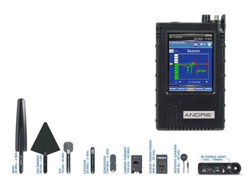 Cell Phone Detectors-Counter Surveillance