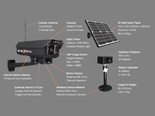Eye Trax Ranger Fixed Wireless Camera