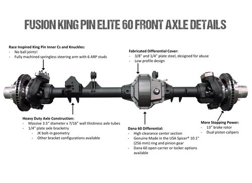 Jeep JK Axle Assembly Fusion Elite 60/80 Package 07-18 Wrangler JK Gear Ratio 5.38 ARB Air Locker Fusion 4x4 - FUS-KPFF80-JK-ARB-538-HWRY