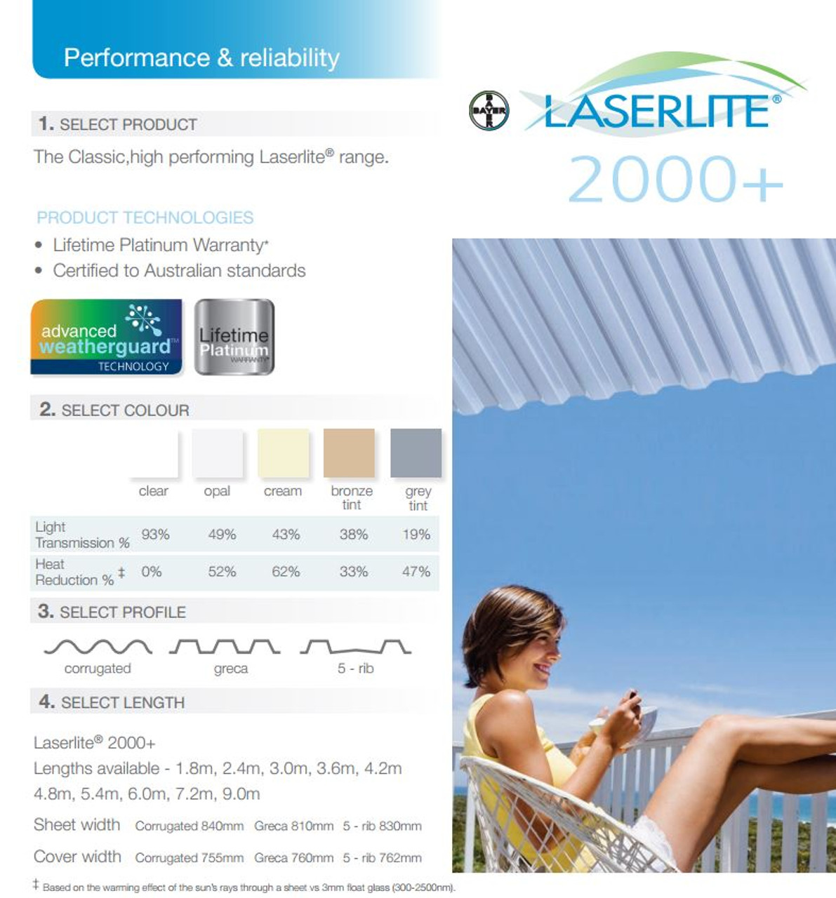 Laserlite 2000 5-Rib Polycarb Roofing Heat Reducing per L/M