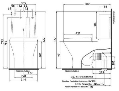 Gallery Salvador BTW Dual Inlet G4341W