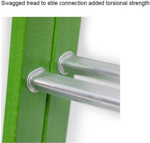 Bailey Extension Ladder Fibreglass 130kg 3.9-6.6m Industrial FSXN12/21 FS20326