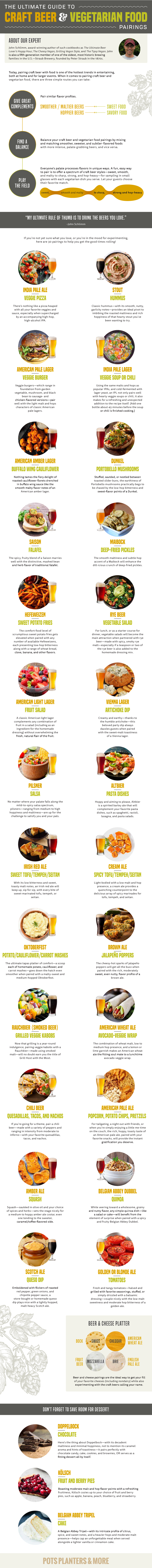How to Pair Craft Beer with Vegetarian Cuisine