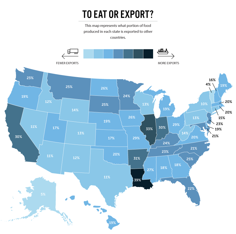 Infographic about amount of food exported by state